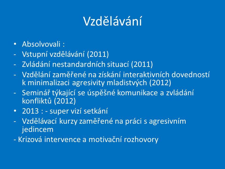 Vzdělávání Absolvovali : Vstupní vzdělávání (2011)