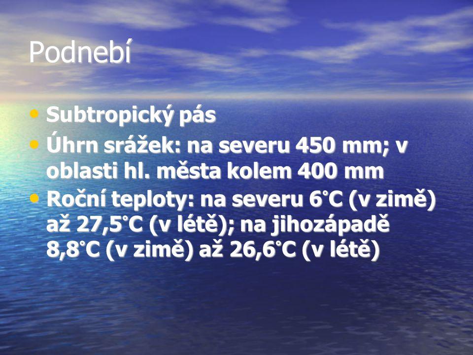 Podnebí Subtropický pás