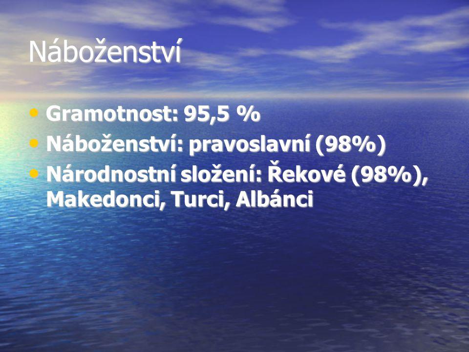 Náboženství Gramotnost: 95,5 % Náboženství: pravoslavní (98%)