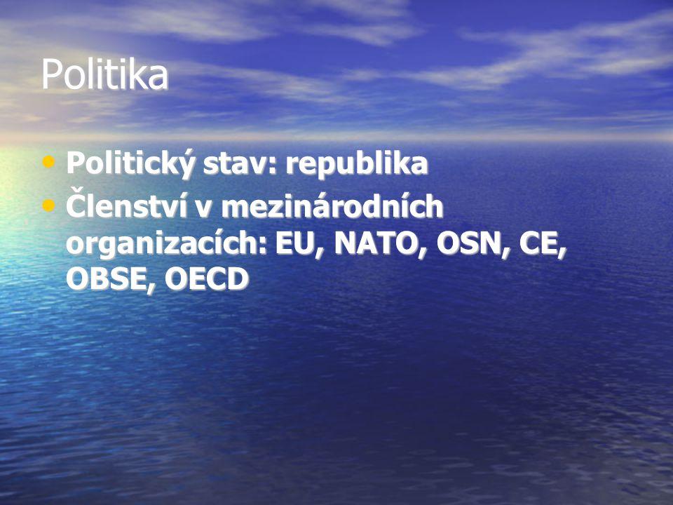 Politika Politický stav: republika