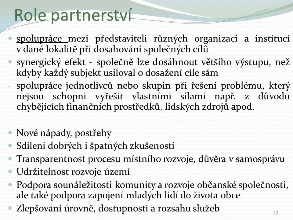 Role partnerství spolupráce mezi představiteli různých organizací a institucí v dané lokalitě při dosahování společných cílů.
