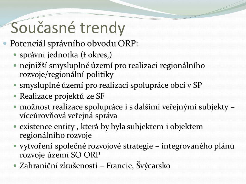 Současné trendy Potenciál správního obvodu ORP: