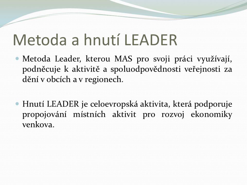 Metoda a hnutí LEADER