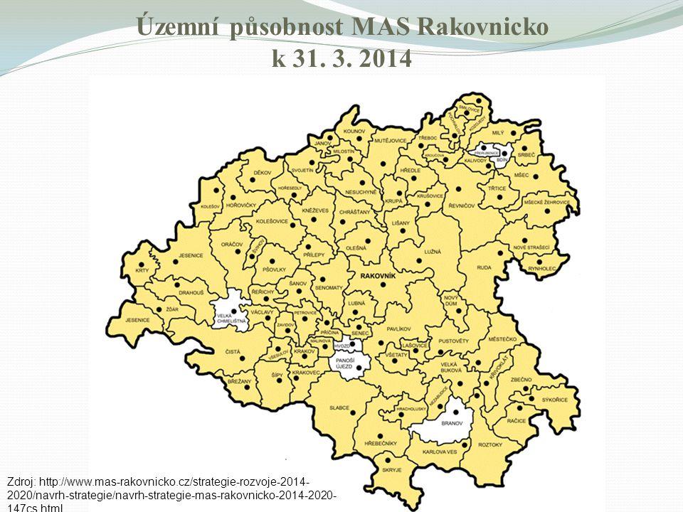 Územní působnost MAS Rakovnicko k 31. 3. 2014