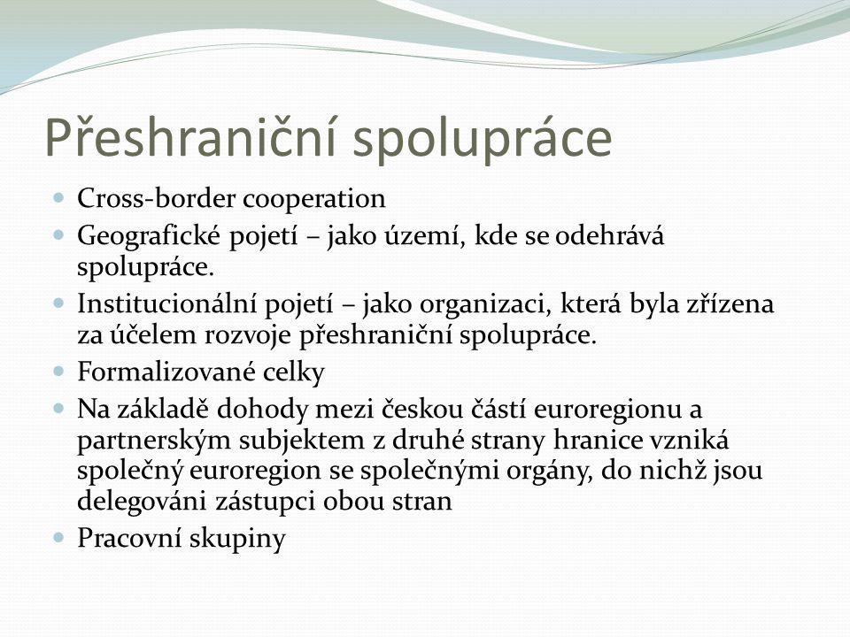 Přeshraniční spolupráce