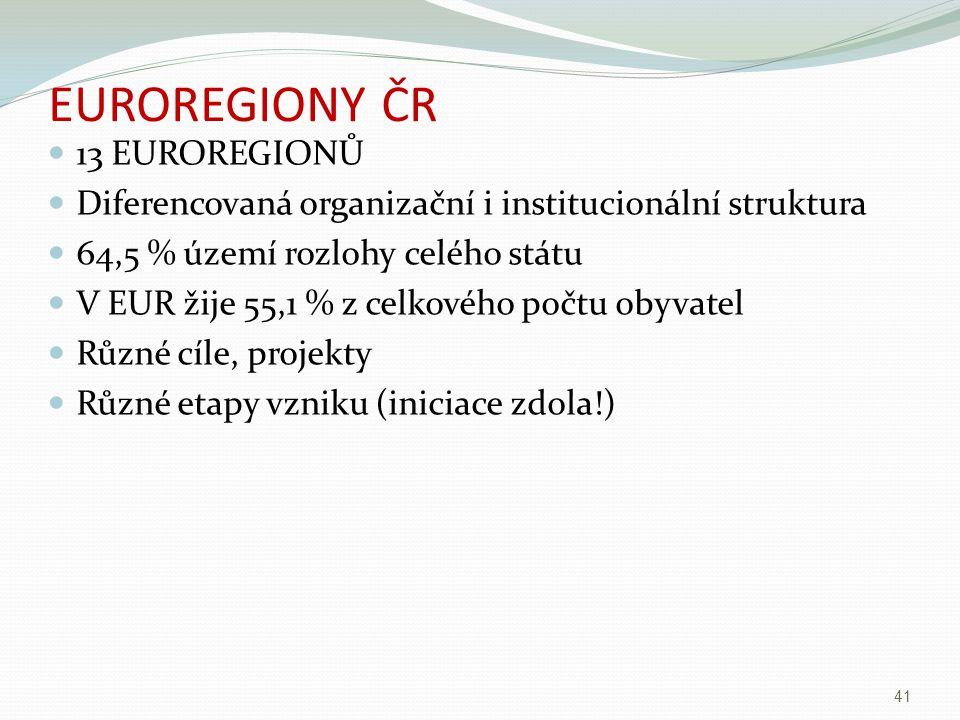 EUROREGIONY ČR 13 EUROREGIONŮ