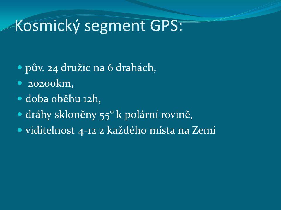 Kosmický segment GPS: pův. 24 družic na 6 drahách, 20200km,