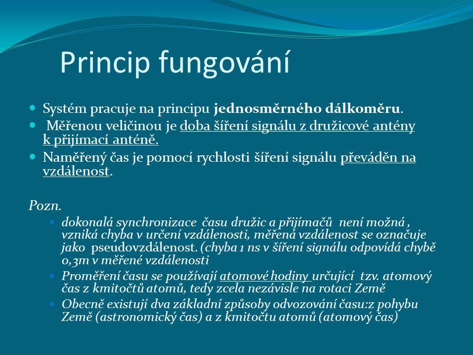 Princip fungování Systém pracuje na principu jednosměrného dálkoměru.