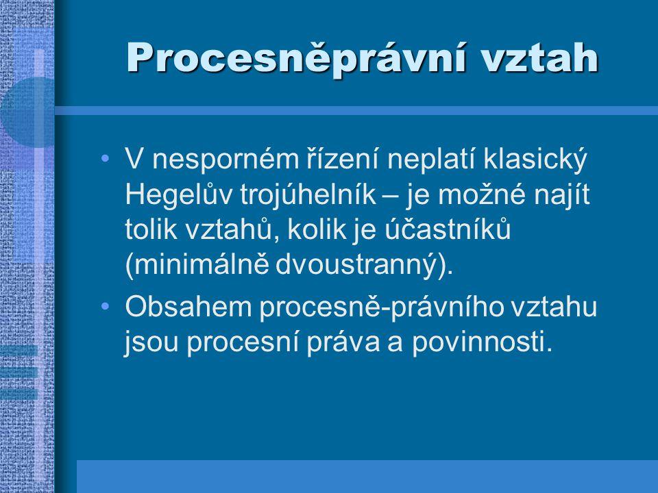 Procesněprávní vztah