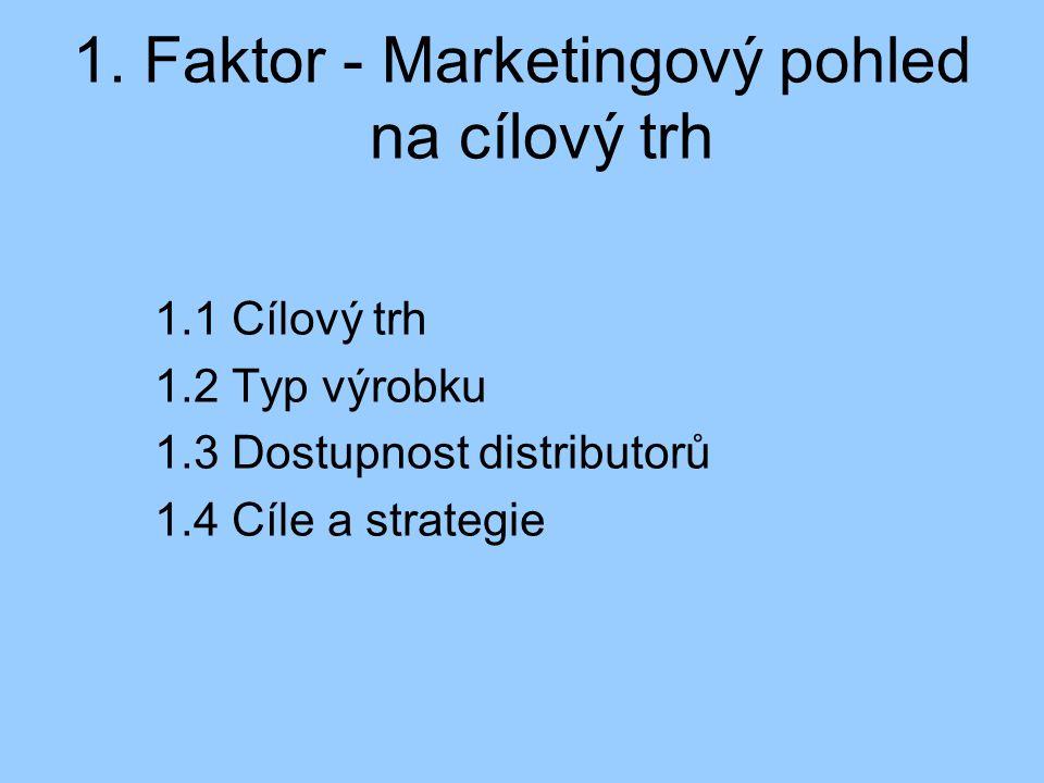 1. Faktor - Marketingový pohled na cílový trh