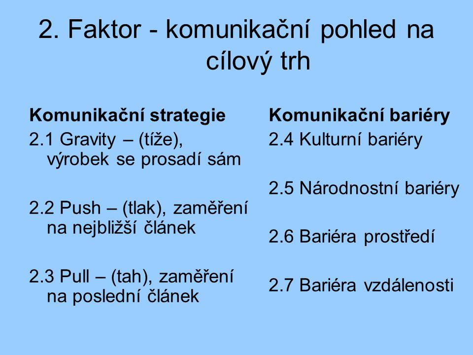 2. Faktor - komunikační pohled na cílový trh
