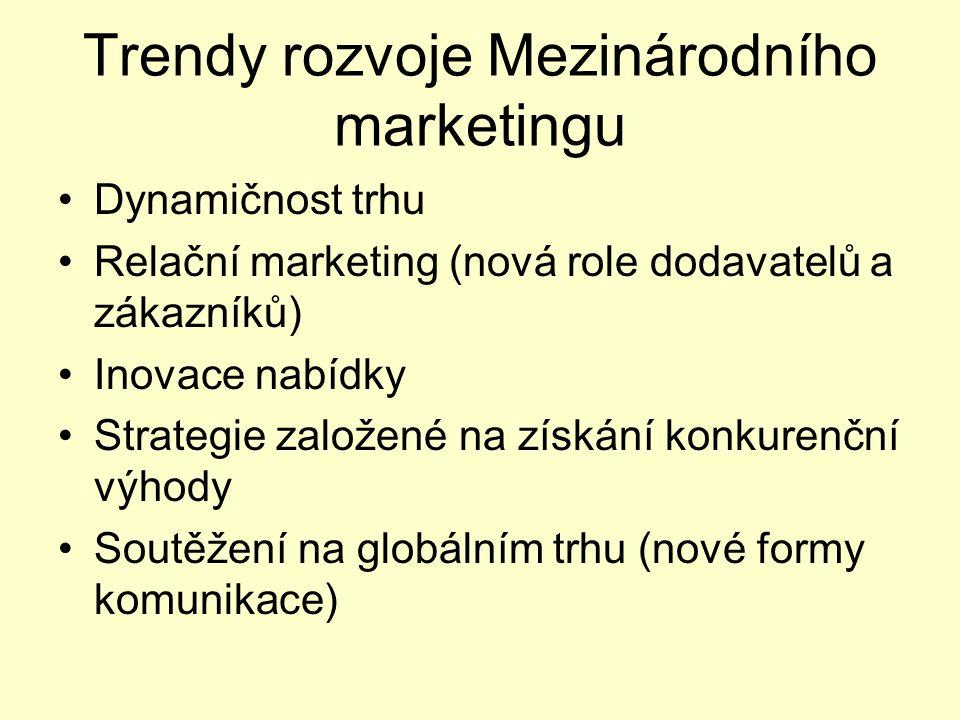 Trendy rozvoje Mezinárodního marketingu