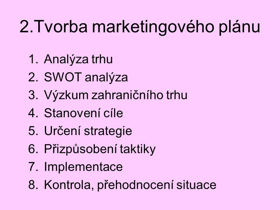 2.Tvorba marketingového plánu