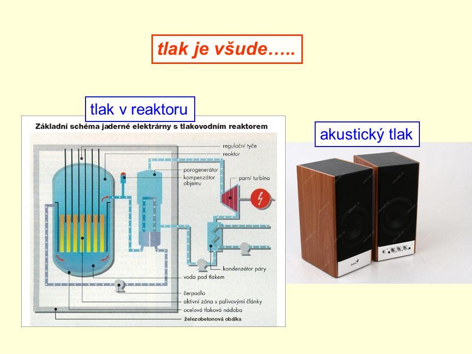 tlak je všude….. tlak v reaktoru akustický tlak