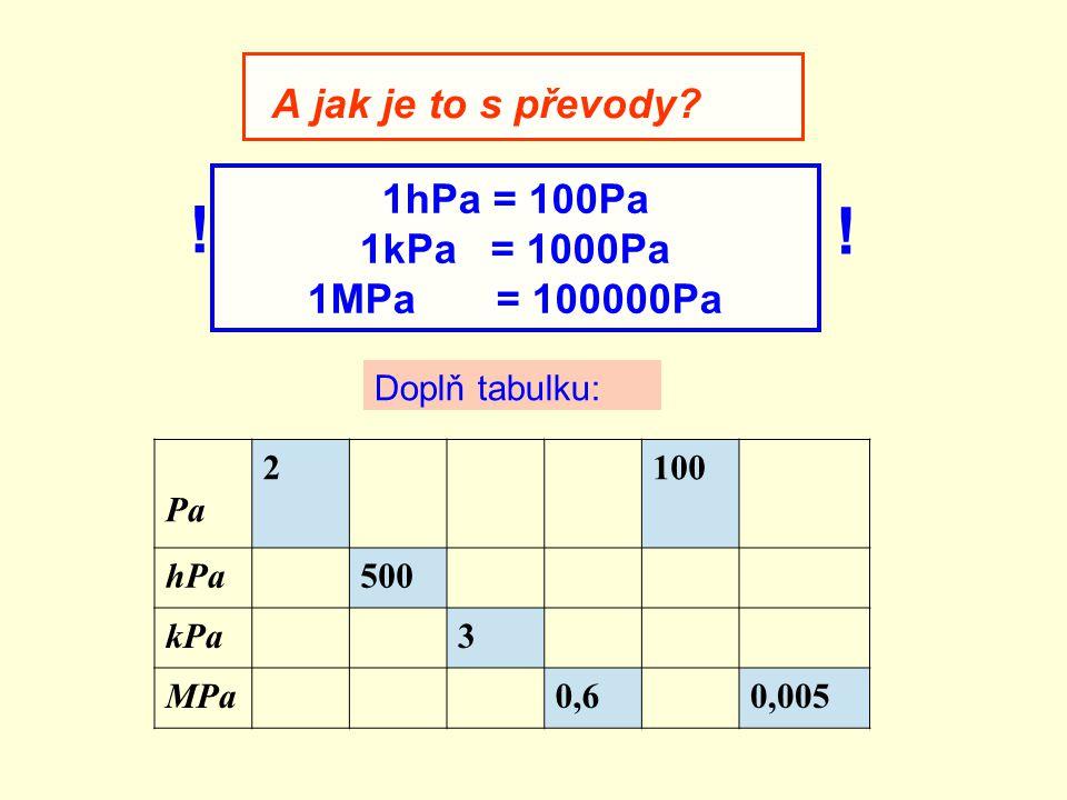 ! ! A jak je to s převody 1hPa = 100Pa 1kPa = 1000Pa 1MPa = 100000Pa