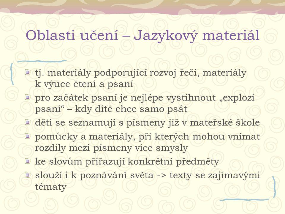 Oblasti učení – Jazykový materiál