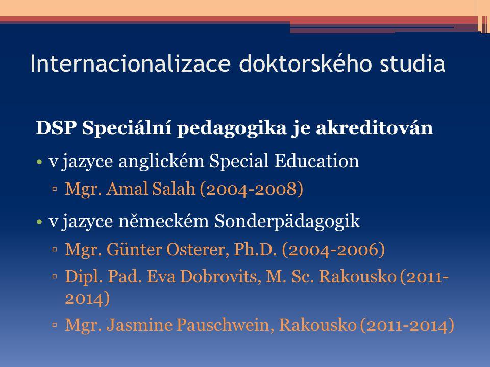Internacionalizace doktorského studia