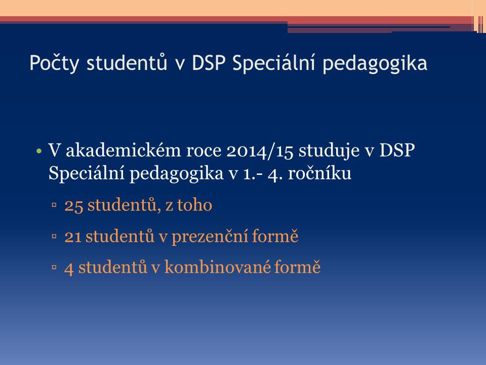 Počty studentů v DSP Speciální pedagogika