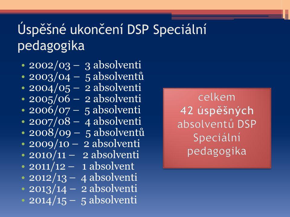 Úspěšné ukončení DSP Speciální pedagogika