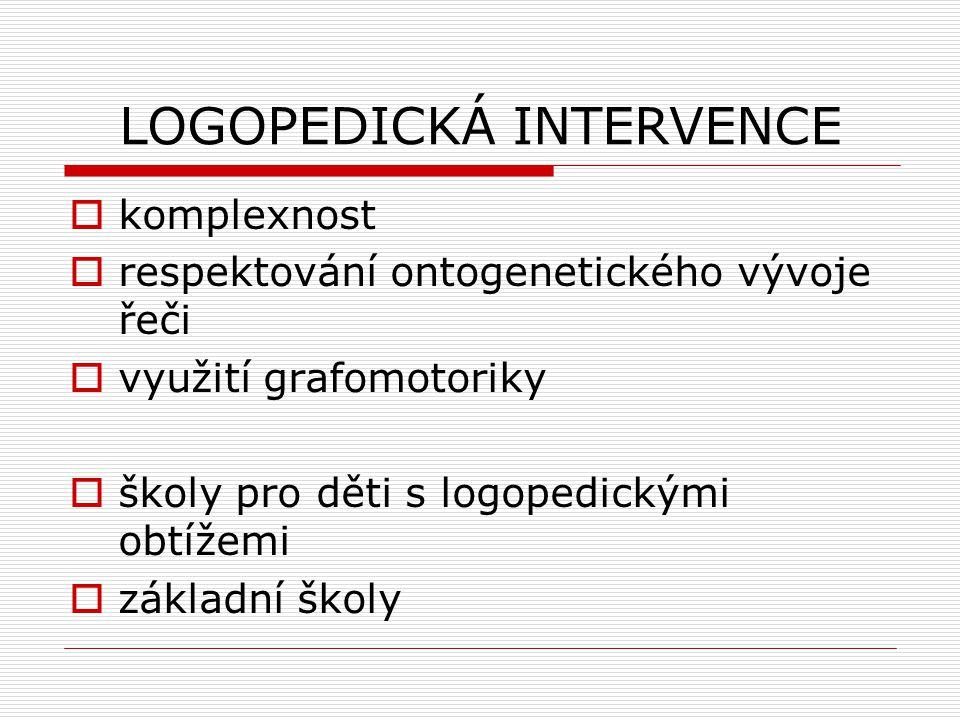LOGOPEDICKÁ INTERVENCE