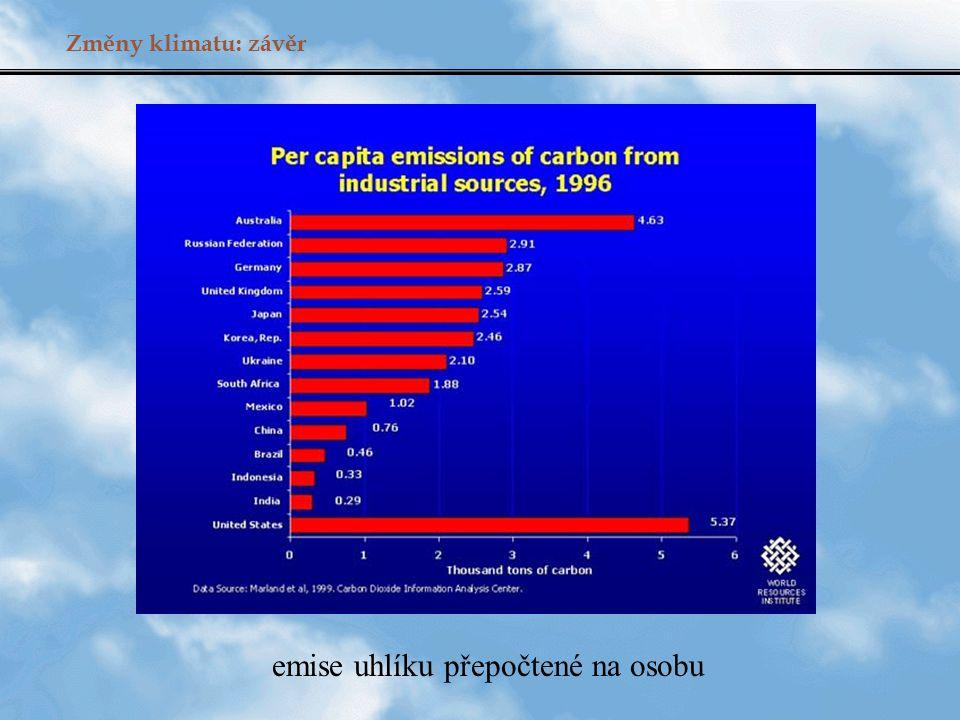 emise uhlíku přepočtené na osobu