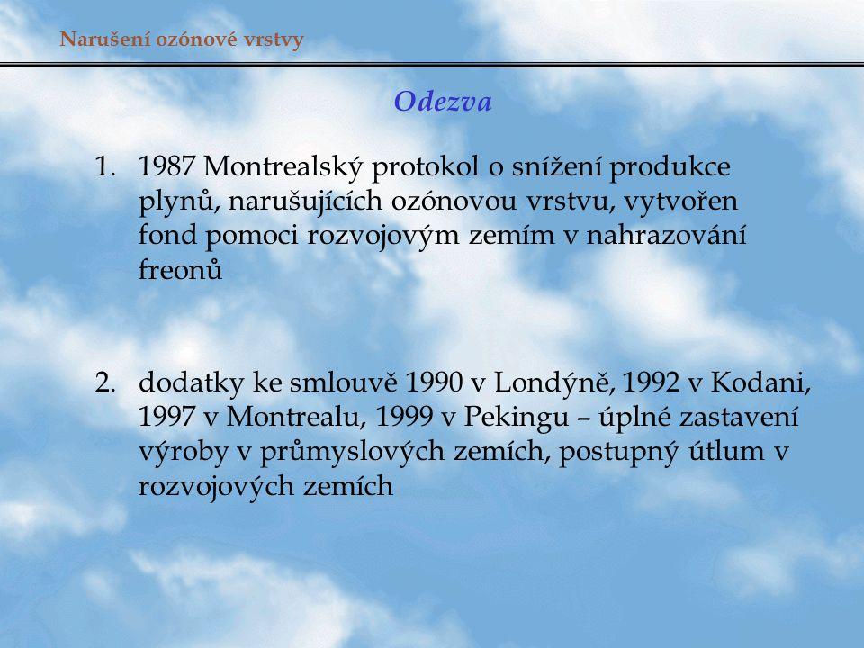 Narušení ozónové vrstvy