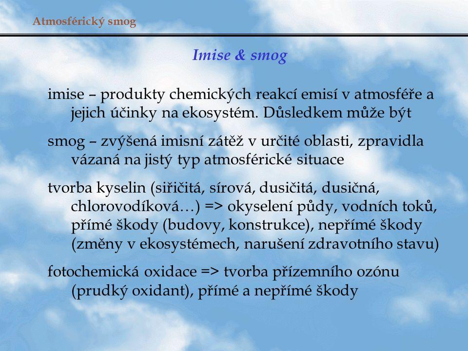 Atmosférický smog Imise & smog. imise – produkty chemických reakcí emisí v atmosféře a jejich účinky na ekosystém. Důsledkem může být.