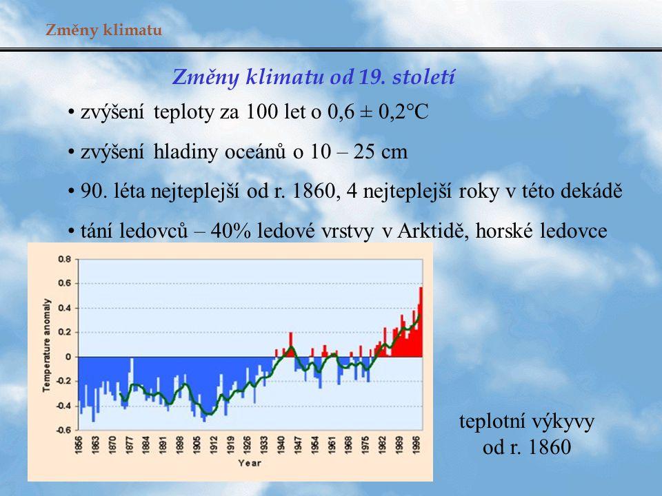 Změny klimatu od 19. století