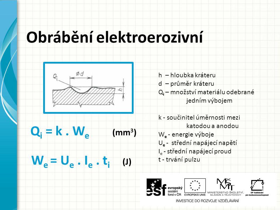 Obrábění elektroerozivní