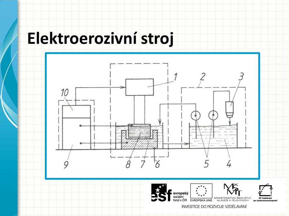 Elektroerozivní stroj