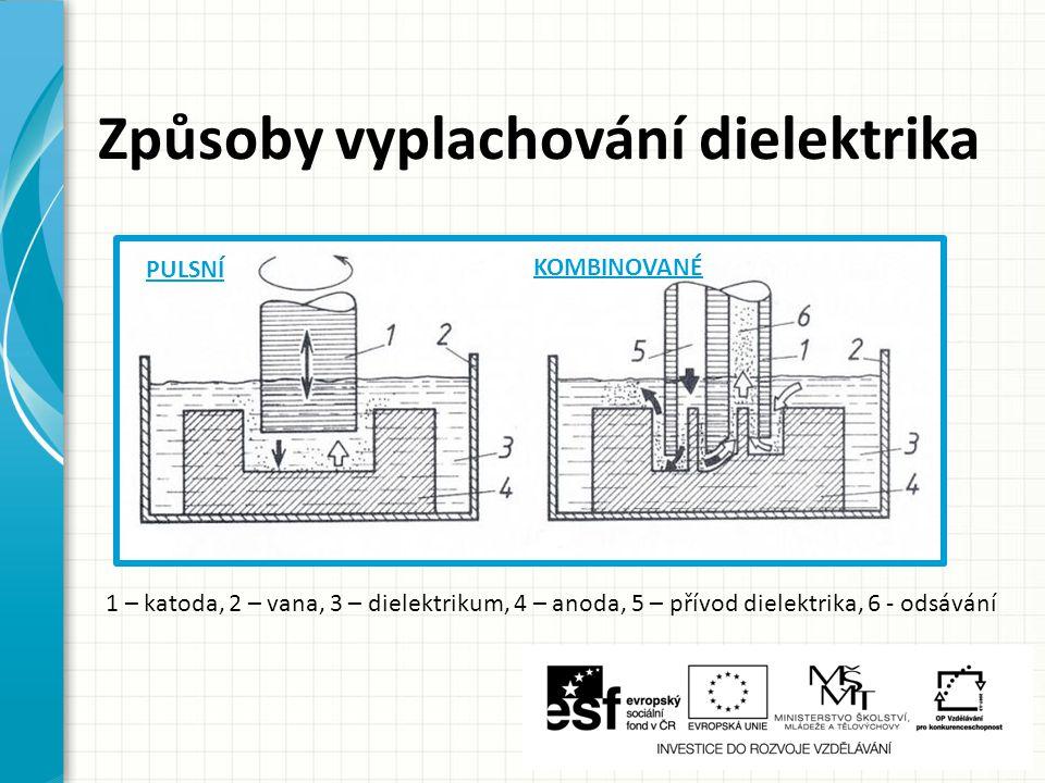 Způsoby vyplachování dielektrika