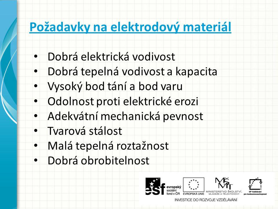 Požadavky na elektrodový materiál