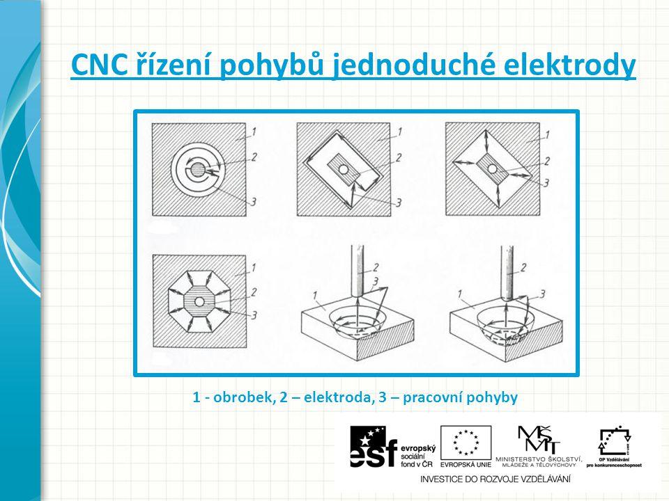 CNC řízení pohybů jednoduché elektrody