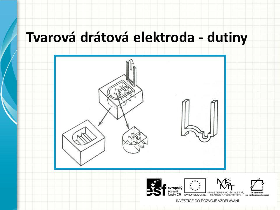 Tvarová drátová elektroda - dutiny