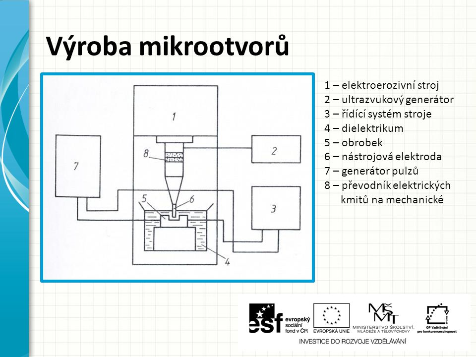 Výroba mikrootvorů 1 – elektroerozivní stroj