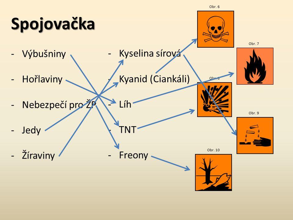 Spojovačka Kyselina sírová Výbušniny Hořlaviny Kyanid (Ciankáli)