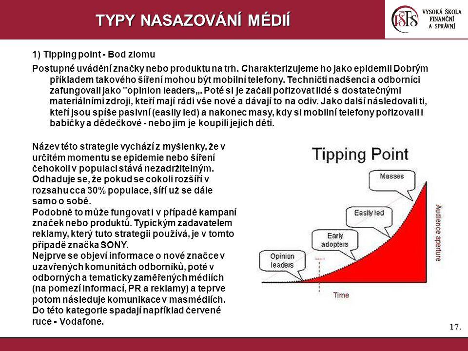 TYPY NASAZOVÁNÍ MÉDIÍ 1) Tipping point - Bod zlomu
