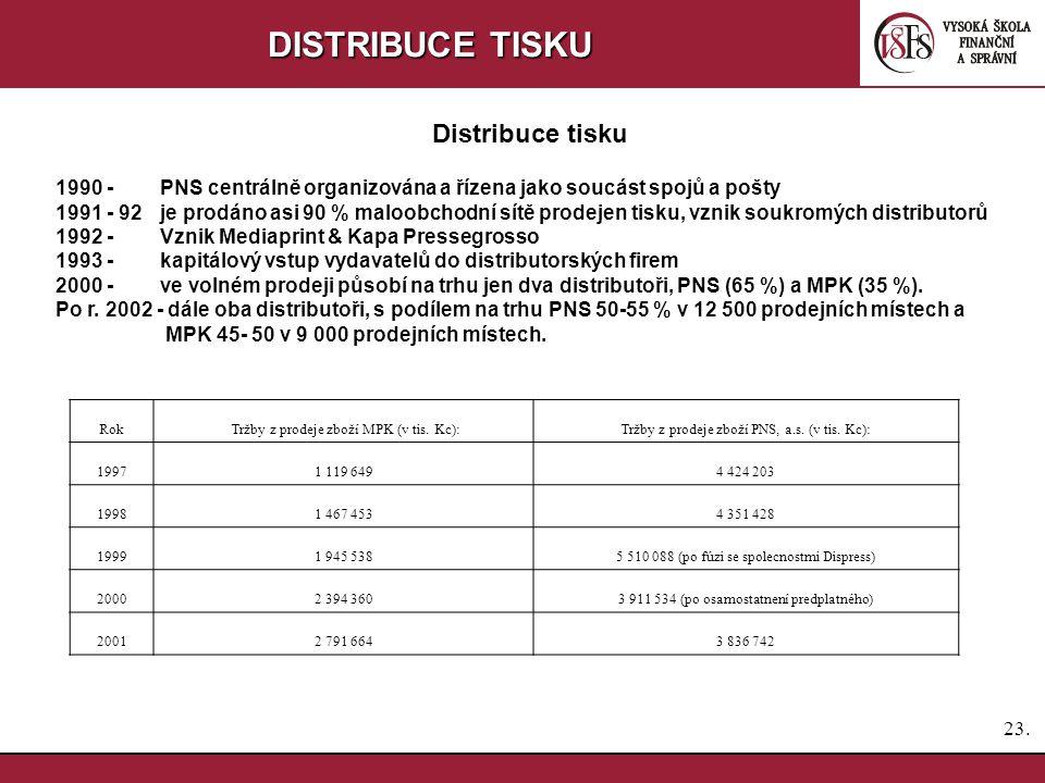 DISTRIBUCE TISKU Distribuce tisku