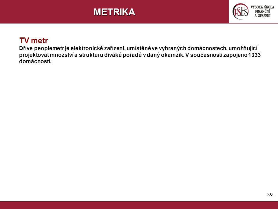METRIKA TV metr.
