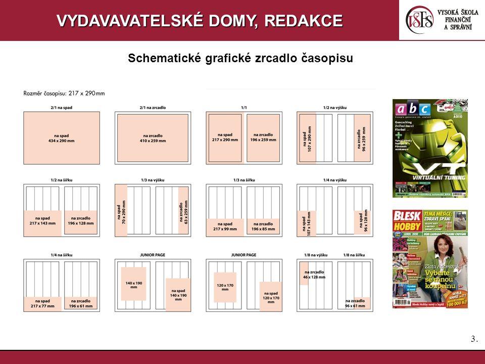 VYDAVAVATELSKÉ DOMY, REDAKCE Schematické grafické zrcadlo časopisu