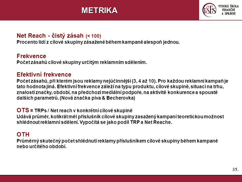 METRIKA Net Reach - čistý zásah (< 100) Frekvence
