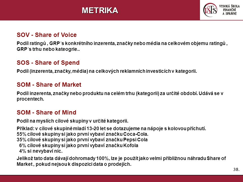 METRIKA SOV - Share of Voice SOS - Share of Spend