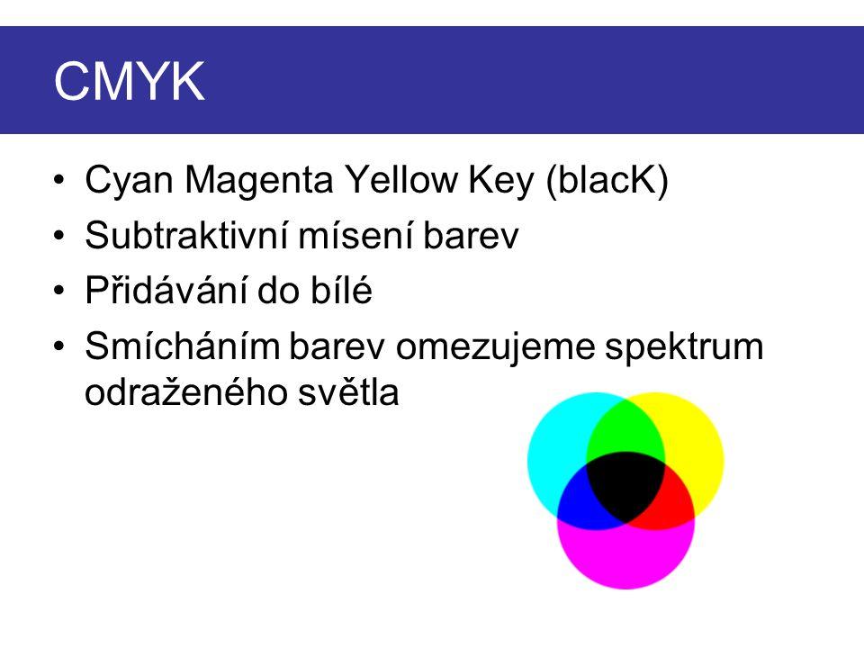 CMYK Cyan Magenta Yellow Key (blacK) Subtraktivní mísení barev