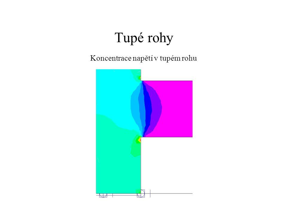 Koncentrace napětí v tupém rohu