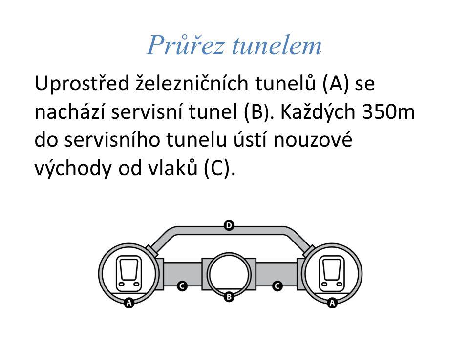 Průřez tunelem Uprostřed železničních tunelů (A) se nachází servisní tunel (B).
