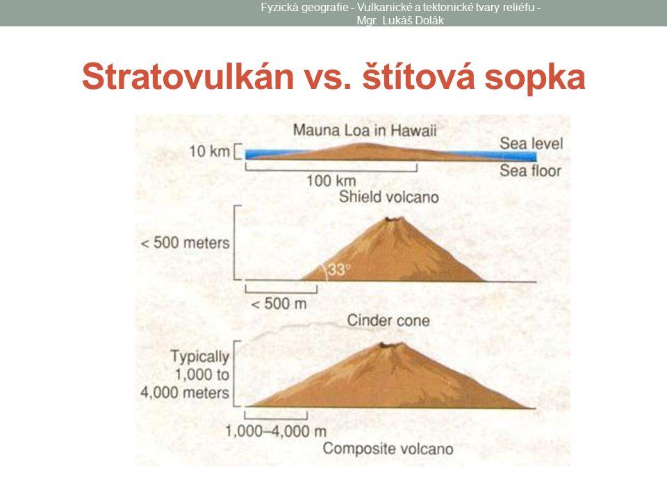 Stratovulkán vs. štítová sopka