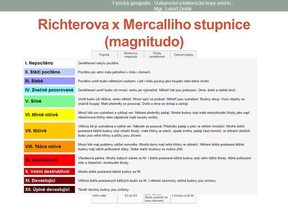 Richterova x Mercalliho stupnice (magnitudo)