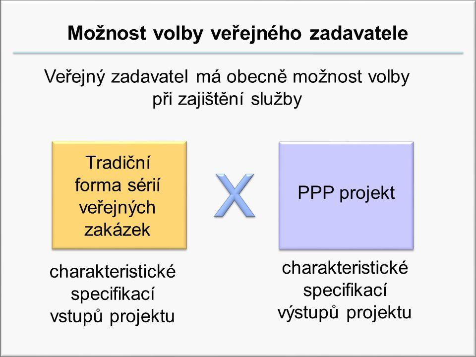Možnost volby veřejného zadavatele