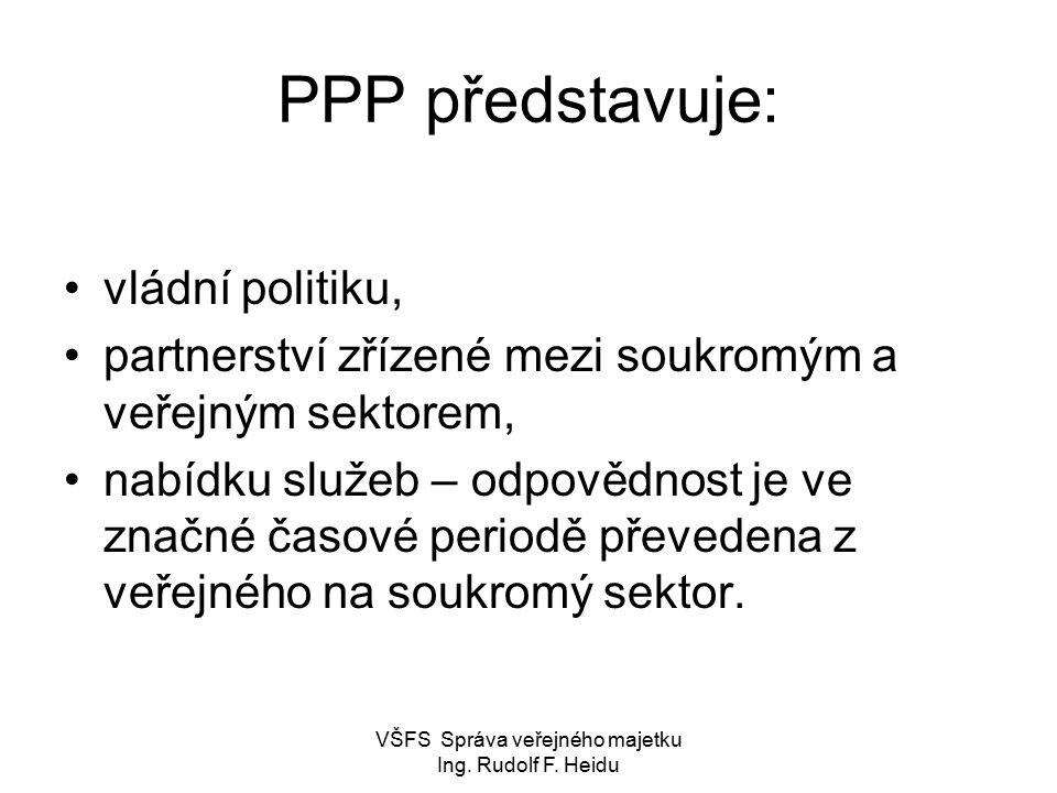 VŠFS Správa veřejného majetku Ing. Rudolf F. Heidu