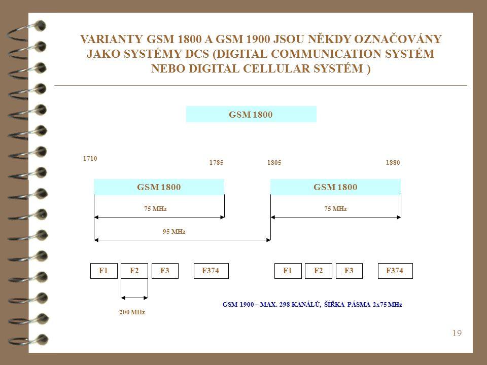 GSM 1900 – MAX. 298 KANÁLŮ, ŠÍŘKA PÁSMA 2x75 MHz